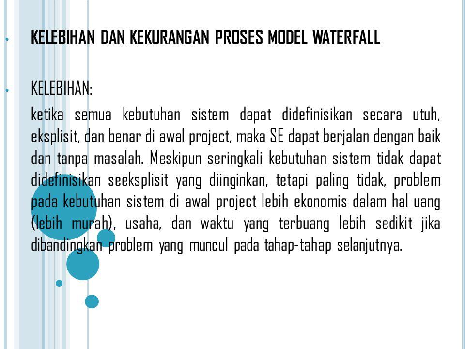 KELEBIHAN DAN KEKURANGAN PROSES MODEL WATERFALL KELEBIHAN: ketika semua kebutuhan sistem dapat didefinisikan secara utuh, eksplisit, dan benar di awal