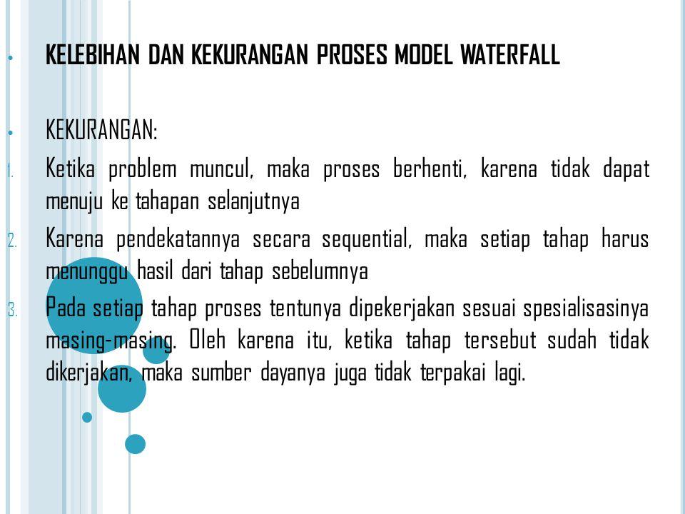 KELEBIHAN DAN KEKURANGAN PROSES MODEL WATERFALL KEKURANGAN: 1. Ketika problem muncul, maka proses berhenti, karena tidak dapat menuju ke tahapan selan