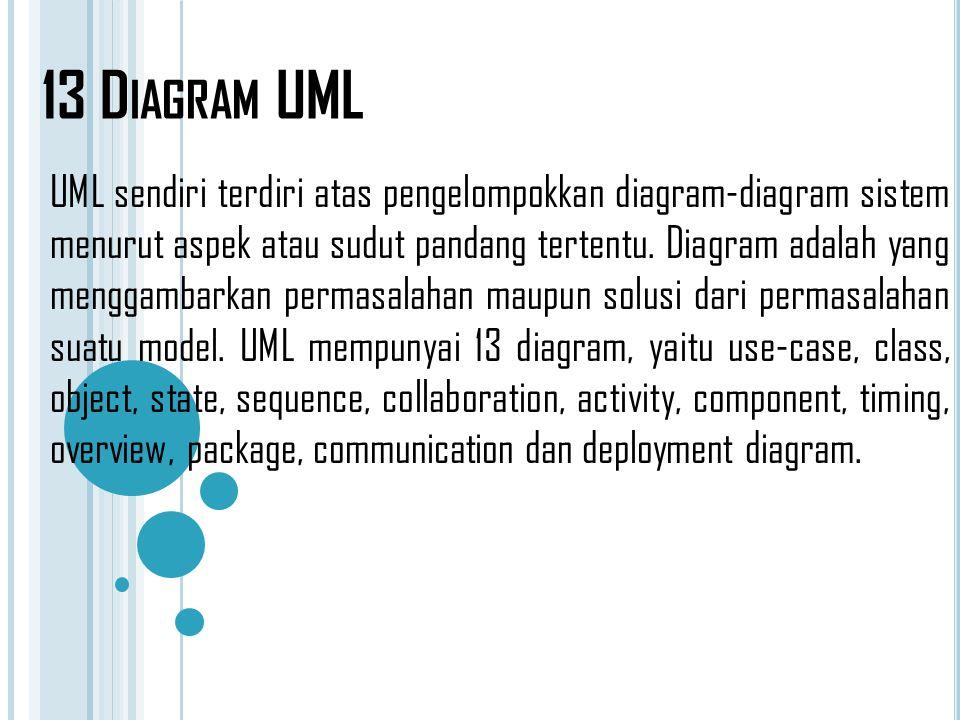 13 D IAGRAM UML UML sendiri terdiri atas pengelompokkan diagram-diagram sistem menurut aspek atau sudut pandang tertentu. Diagram adalah yang menggamb
