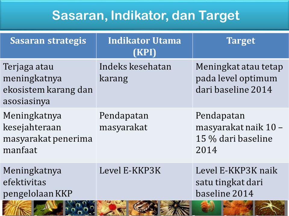 Sasaran, Indikator, dan Target Sasaran strategisIndikator Utama (KPI) Target Terjaga atau meningkatnya ekosistem karang dan asosiasinya Indeks kesehat