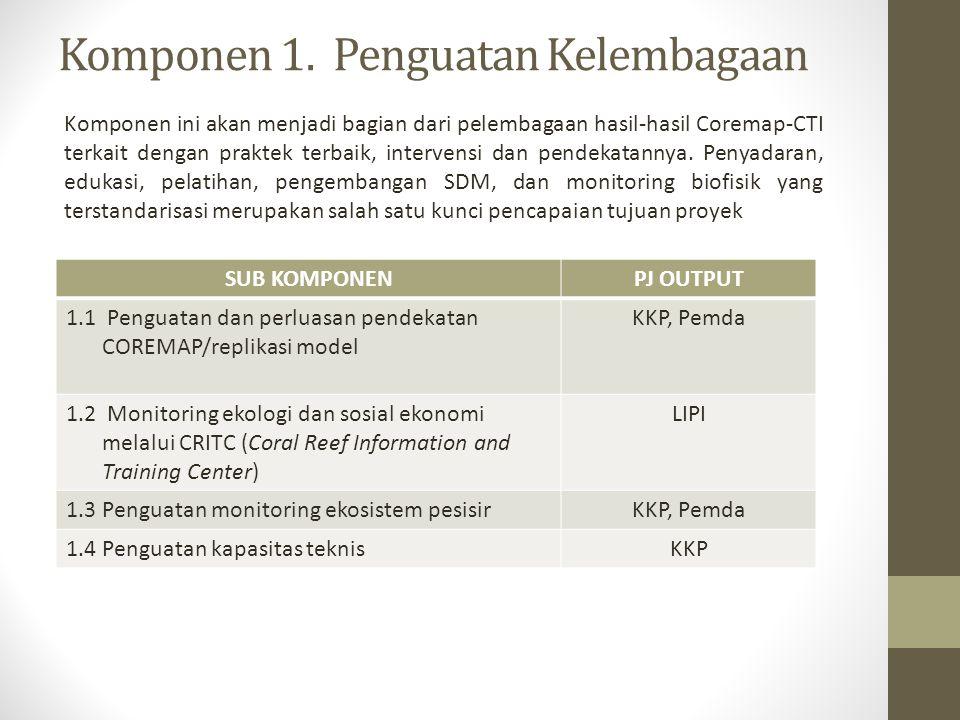 Komponen 1. Penguatan Kelembagaan Komponen ini akan menjadi bagian dari pelembagaan hasil-hasil Coremap-CTI terkait dengan praktek terbaik, intervensi