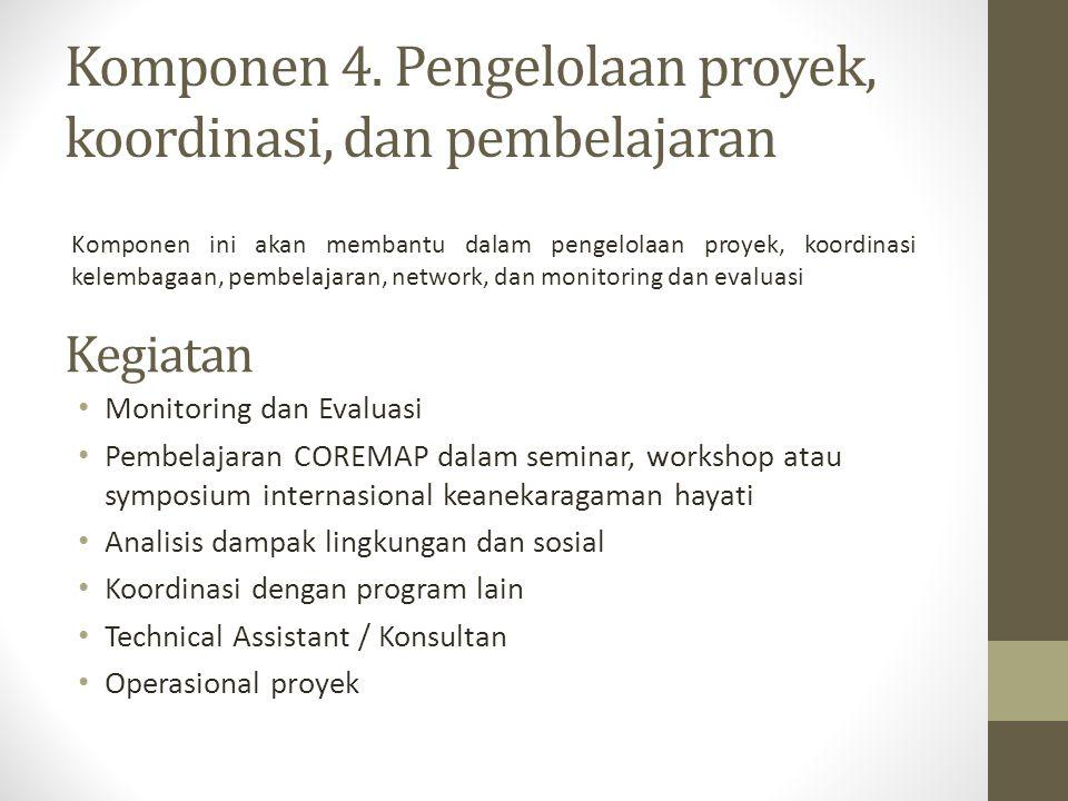 Komponen 4. Pengelolaan proyek, koordinasi, dan pembelajaran Monitoring dan Evaluasi Pembelajaran COREMAP dalam seminar, workshop atau symposium inter