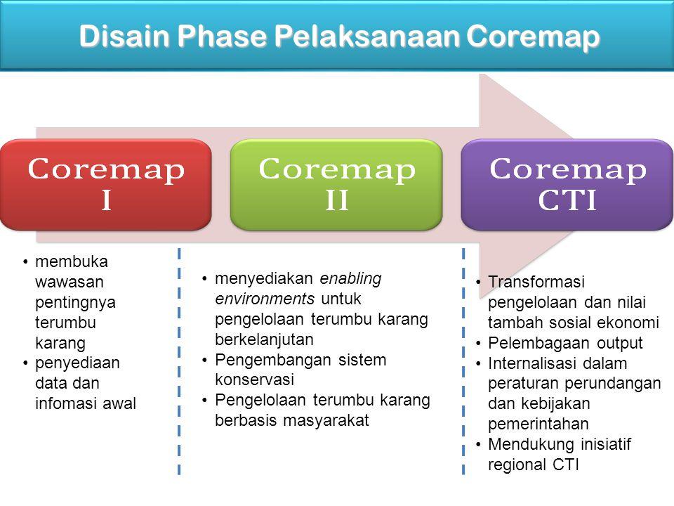 Disain Phase Pelaksanaan Coremap membuka wawasan pentingnya terumbu karang penyediaan data dan infomasi awal menyediakan enabling environments untuk p