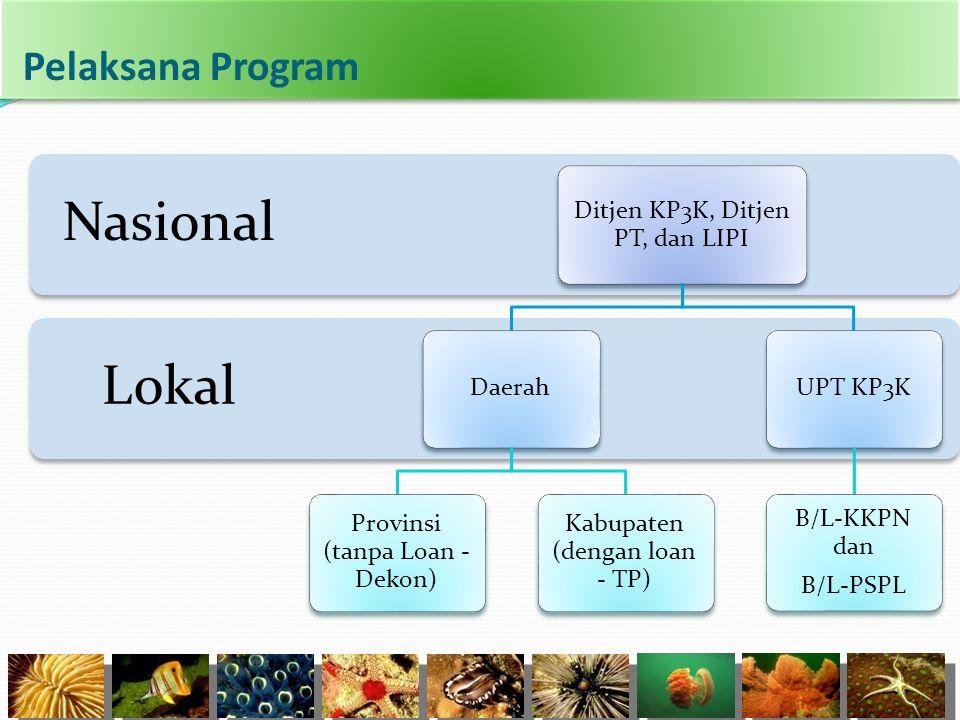 Pelaksana Program Lokal Nasional Ditjen KP3K, Ditjen PT, dan LIPI Daerah Provinsi (tanpa Loan - Dekon) Kabupaten (dengan loan - TP) UPT KP3K B/L-KKPN
