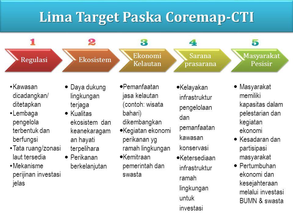 Lima Target Paska Coremap-CTI RegulasiEkosistem Ekonomi Kelautan Sarana prasarana Masyarakat Pesisir Kawasan dicadangkan/ ditetapkan Lembaga pengelola
