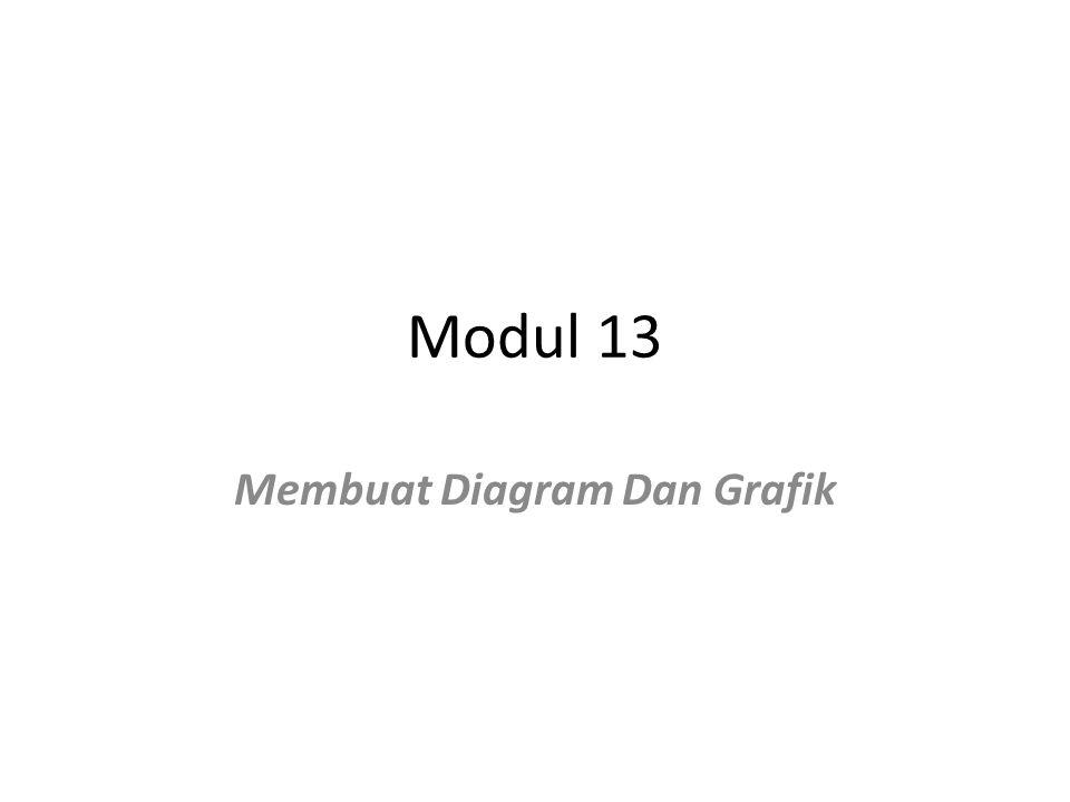Modul 13 Membuat Diagram Dan Grafik