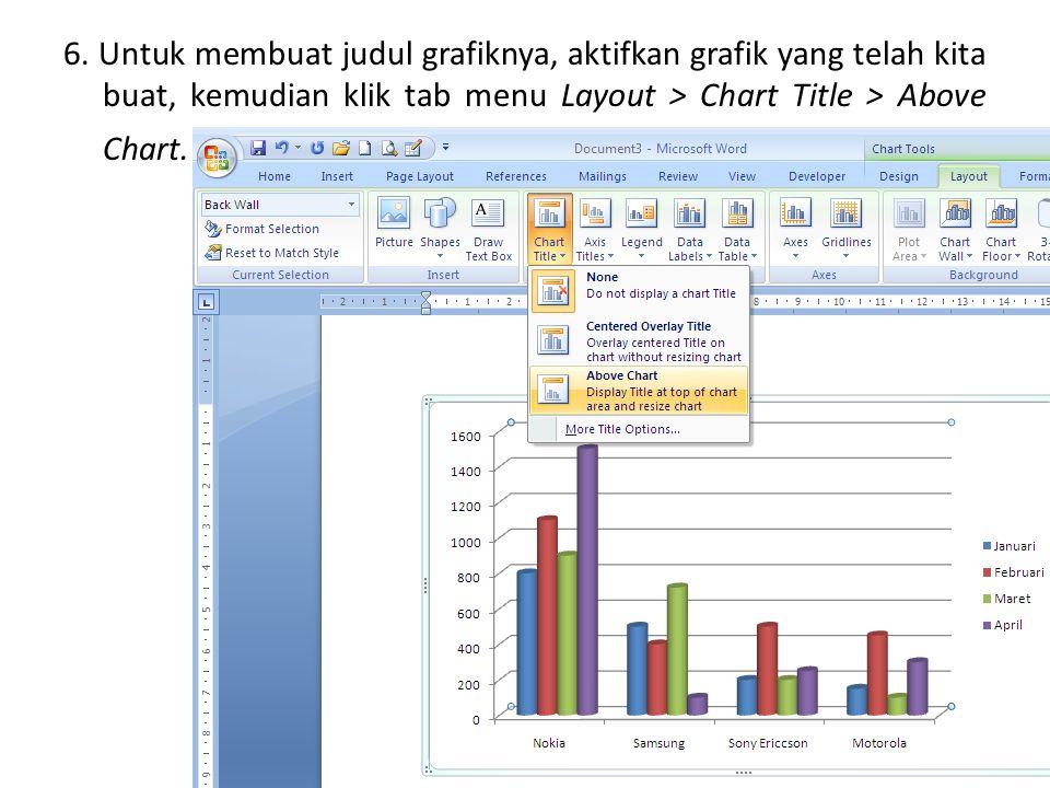 6. Untuk membuat judul grafiknya, aktifkan grafik yang telah kita buat, kemudian klik tab menu Layout > Chart Title > Above Chart.