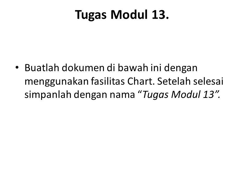 """Tugas Modul 13. Buatlah dokumen di bawah ini dengan menggunakan fasilitas Chart. Setelah selesai simpanlah dengan nama """"Tugas Modul 13""""."""