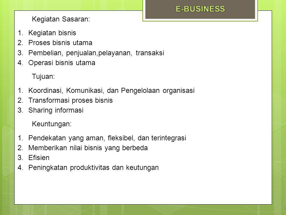 Kegiatan Sasaran: 1.Kegiatan bisnis 2.Proses bisnis utama 3.Pembelian, penjualan,pelayanan, transaksi 4.Operasi bisnis utama Tujuan: 1.Koordinasi, Kom