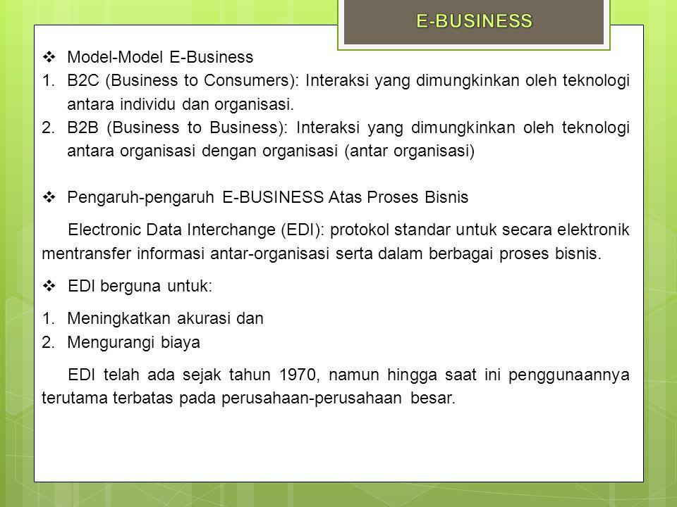  Model-Model E-Business 1.B2C (Business to Consumers): Interaksi yang dimungkinkan oleh teknologi antara individu dan organisasi. 2.B2B (Business to