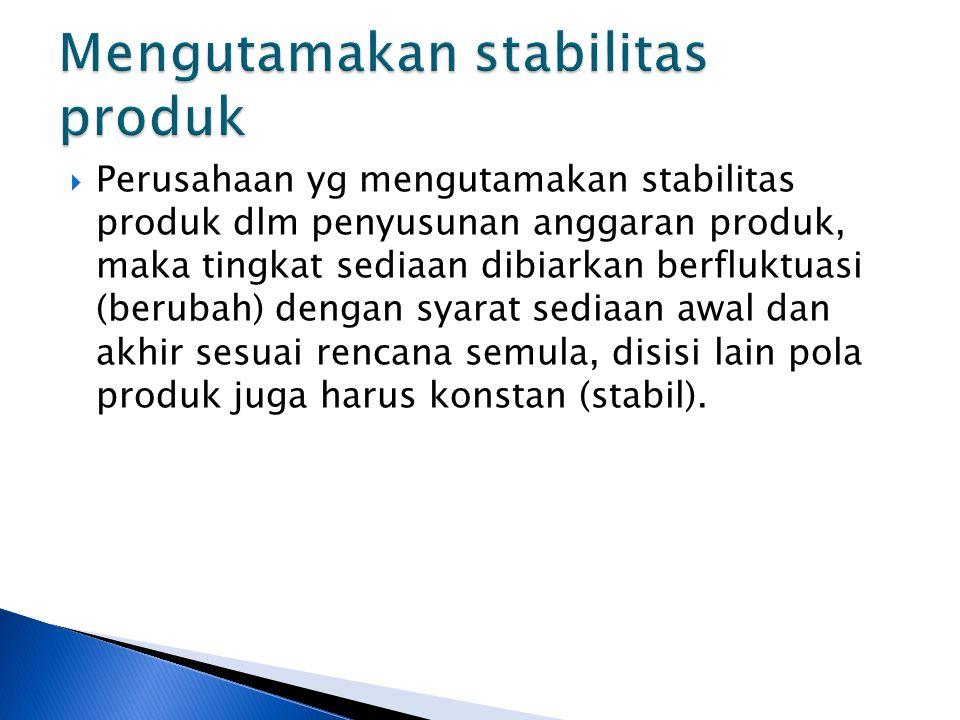  Perusahaan yg mengutamakan stabilitas produk dlm penyusunan anggaran produk, maka tingkat sediaan dibiarkan berfluktuasi (berubah) dengan syarat sed