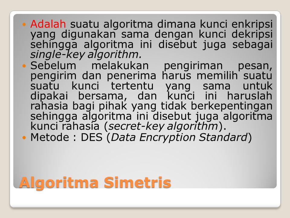 Algoritma Simetris Adalah suatu algoritma dimana kunci enkripsi yang digunakan sama dengan kunci dekripsi sehingga algoritma ini disebut juga sebagai single-key algorithm.