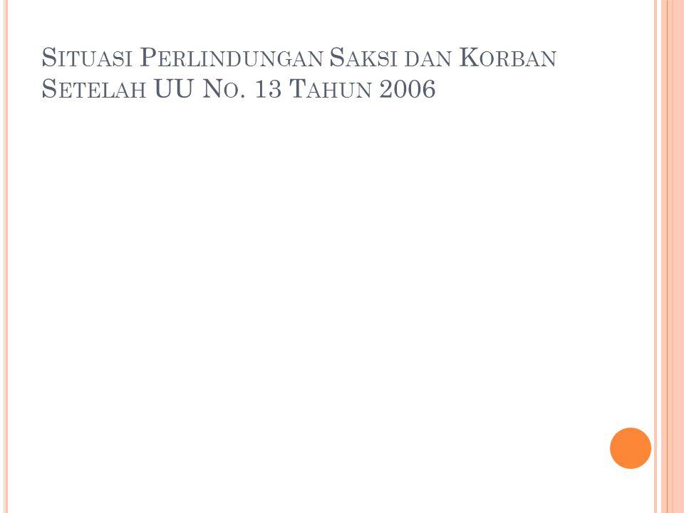 S ITUASI P ERLINDUNGAN S AKSI DAN K ORBAN S ETELAH UU N O. 13 T AHUN 2006