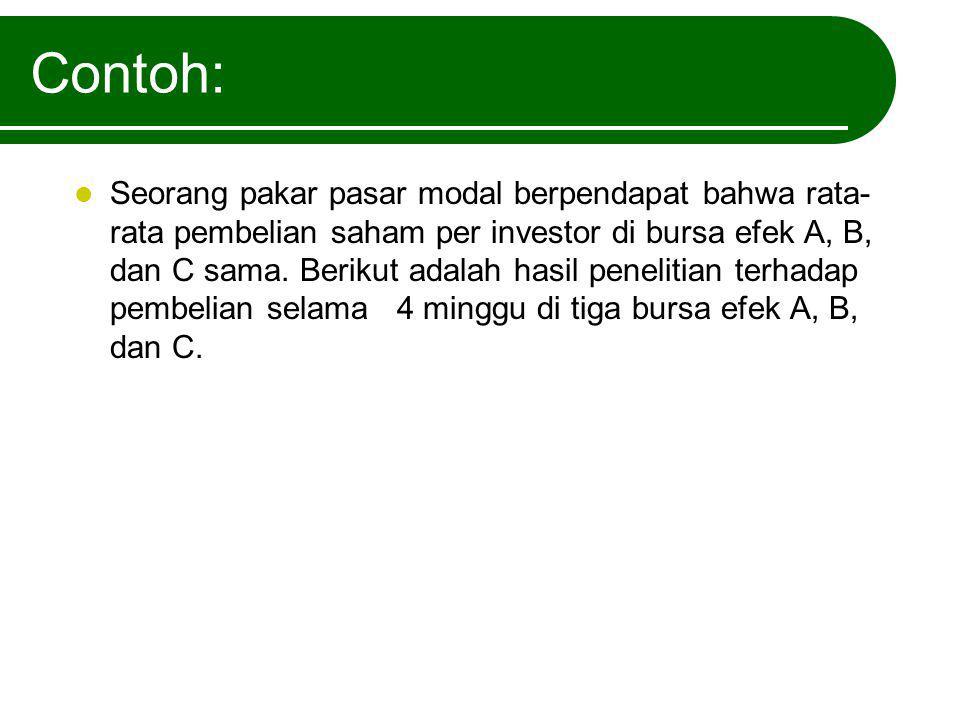 Contoh: Seorang pakar pasar modal berpendapat bahwa rata- rata pembelian saham per investor di bursa efek A, B, dan C sama. Berikut adalah hasil penel