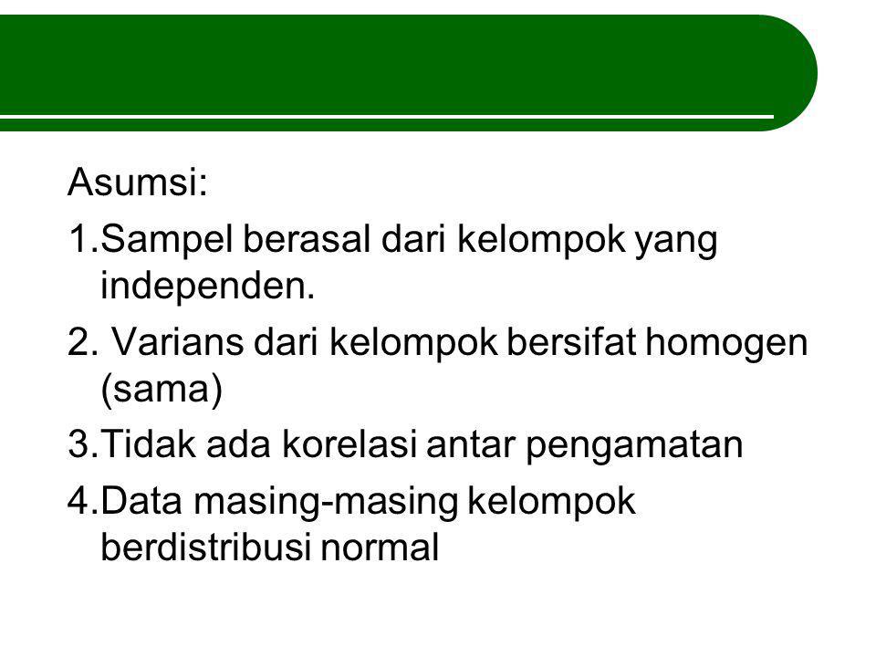 Asumsi: 1.Sampel berasal dari kelompok yang independen. 2. Varians dari kelompok bersifat homogen (sama) 3.Tidak ada korelasi antar pengamatan 4.Data