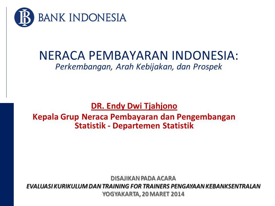 NERACA PEMBAYARAN INDONESIA: Perkembangan, Arah Kebijakan, dan Prospek DR. Endy Dwi Tjahjono Kepala Grup Neraca Pembayaran dan Pengembangan Statistik