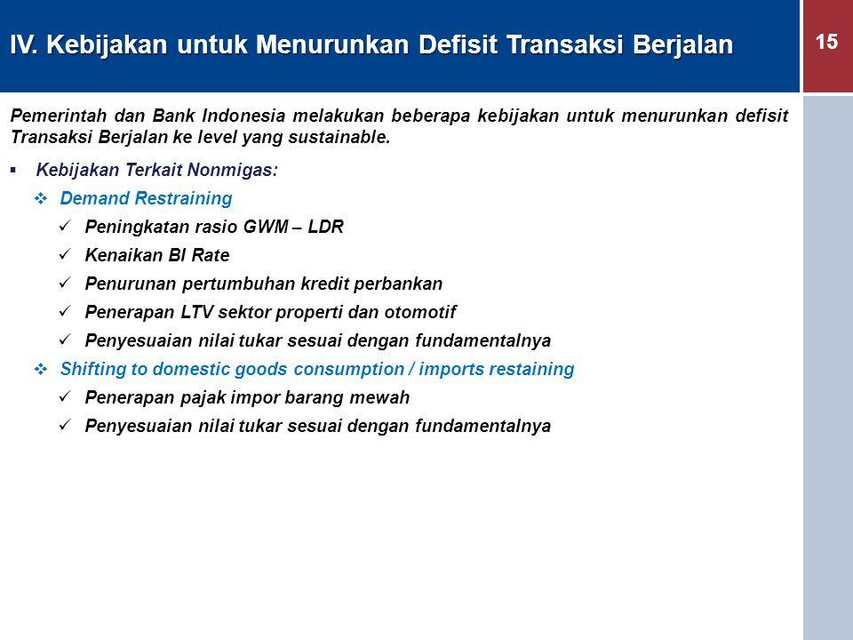 15 IV. Kebijakan untuk Menurunkan Defisit Transaksi Berjalan Pemerintah dan Bank Indonesia melakukan beberapa kebijakan untuk menurunkan defisit Trans