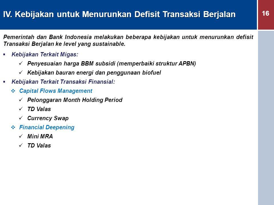 16 IV. Kebijakan untuk Menurunkan Defisit Transaksi Berjalan Pemerintah dan Bank Indonesia melakukan beberapa kebijakan untuk menurunkan defisit Trans