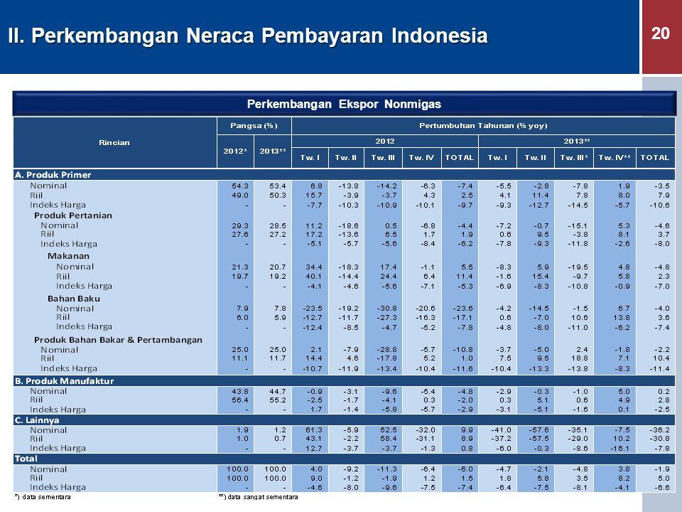 20 II. Perkembangan Neraca Pembayaran Indonesia Perkembangan Ekspor Nonmigas