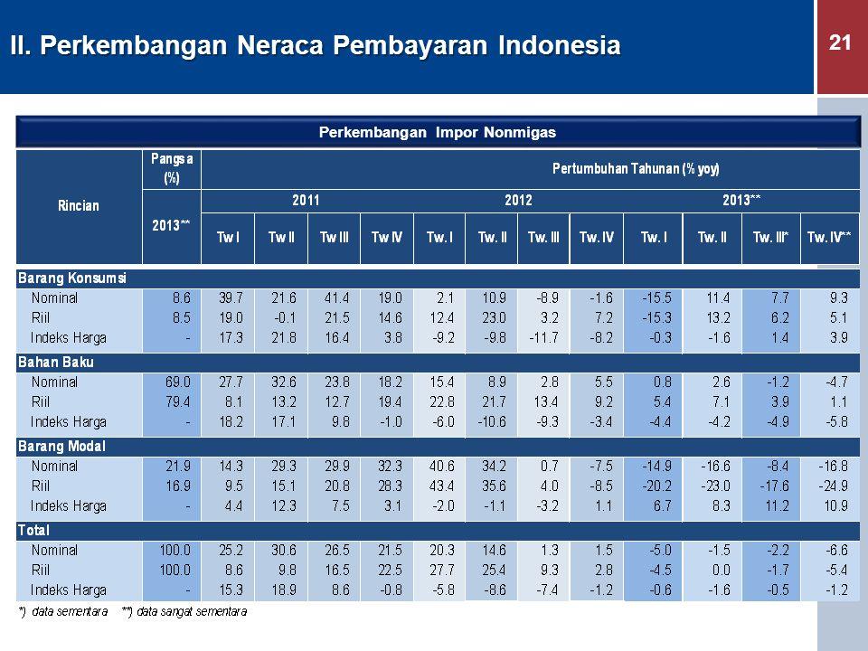 21 II. Perkembangan Neraca Pembayaran Indonesia Perkembangan Impor Nonmigas