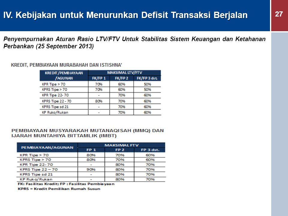 27 IV. Kebijakan untuk Menurunkan Defisit Transaksi Berjalan Penyempurnakan Aturan Rasio LTV/FTV Untuk Stabilitas Sistem Keuangan dan Ketahanan Perban