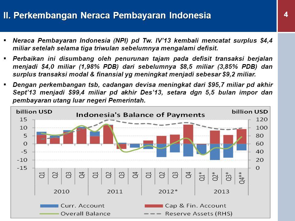 4 II. Perkembangan Neraca Pembayaran Indonesia  Neraca Pembayaran Indonesia (NPI) pd Tw. IV'13 kembali mencatat surplus $4,4 miliar setelah selama ti