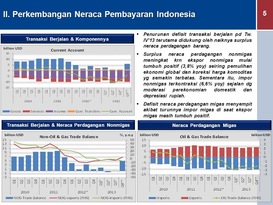 5 II. Perkembangan Neraca Pembayaran Indonesia  Penurunan defisit transaksi berjalan pd Tw. IV'13 terutama didukung oleh naiknya surplus neraca perda