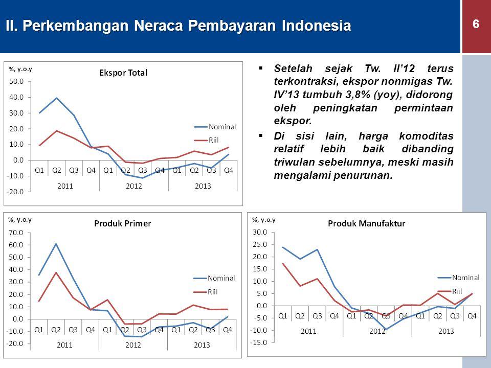 6 II. Perkembangan Neraca Pembayaran Indonesia  Setelah sejak Tw. II'12 terus terkontraksi, ekspor nonmigas Tw. IV'13 tumbuh 3,8% (yoy), didorong ole
