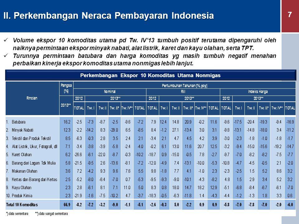 7 II. Perkembangan Neraca Pembayaran Indonesia Perkembangan Ekspor 10 Komoditas Utama Nonmigas Volume ekspor 10 komoditas utama pd Tw. IV'13 tumbuh po