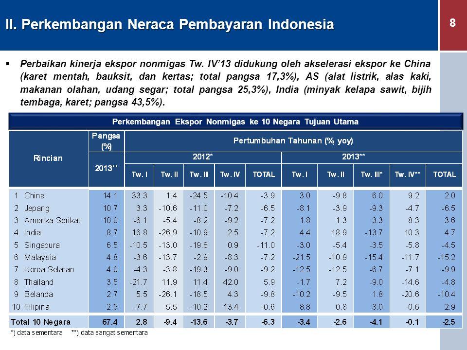 8 II. Perkembangan Neraca Pembayaran Indonesia Perkembangan Ekspor Nonmigas ke 10 Negara Tujuan Utama  Perbaikan kinerja ekspor nonmigas Tw. IV'13 di