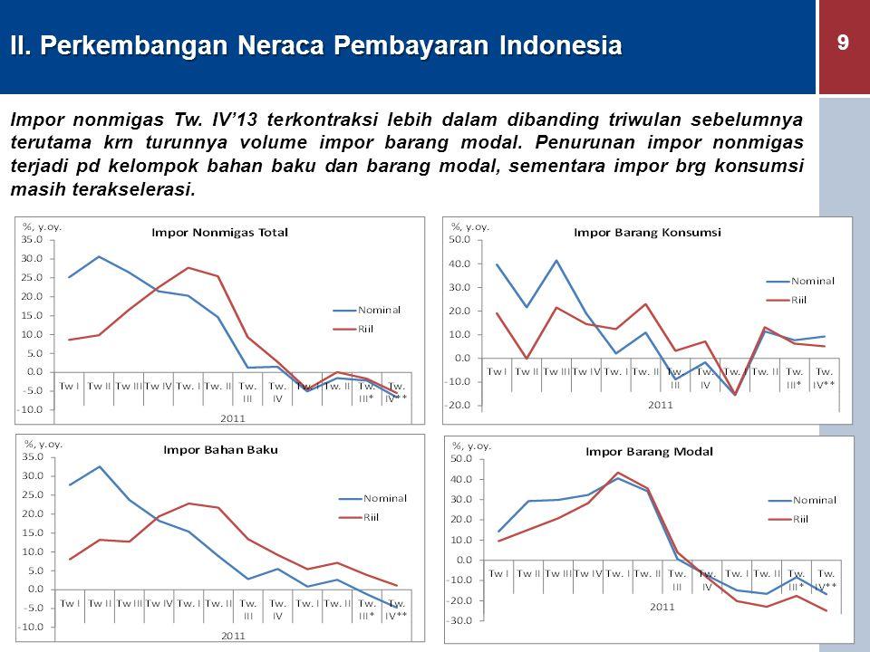 9 II. Perkembangan Neraca Pembayaran Indonesia Impor nonmigas Tw. IV'13 terkontraksi lebih dalam dibanding triwulan sebelumnya terutama krn turunnya v