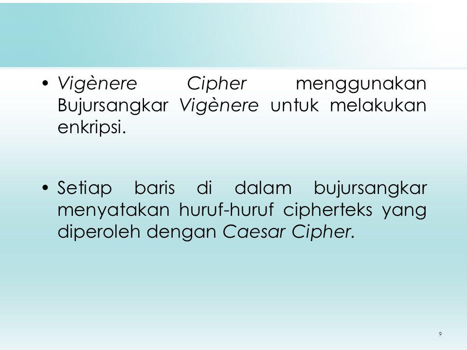9 Vigènere Cipher menggunakan Bujursangkar Vigènere untuk melakukan enkripsi.