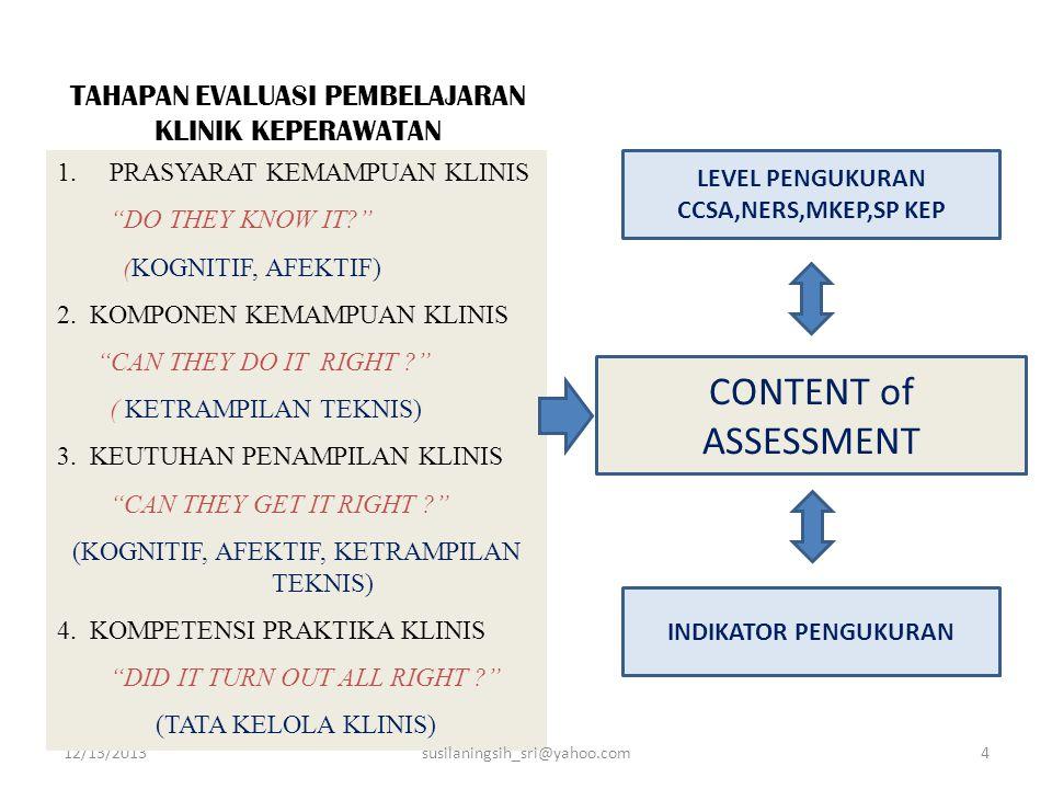 12/13/20134 TAHAPAN EVALUASI PEMBELAJARAN KLINIK KEPERAWATAN 1.PRASYARAT KEMAMPUAN KLINIS DO THEY KNOW IT (KOGNITIF, AFEKTIF) 2.