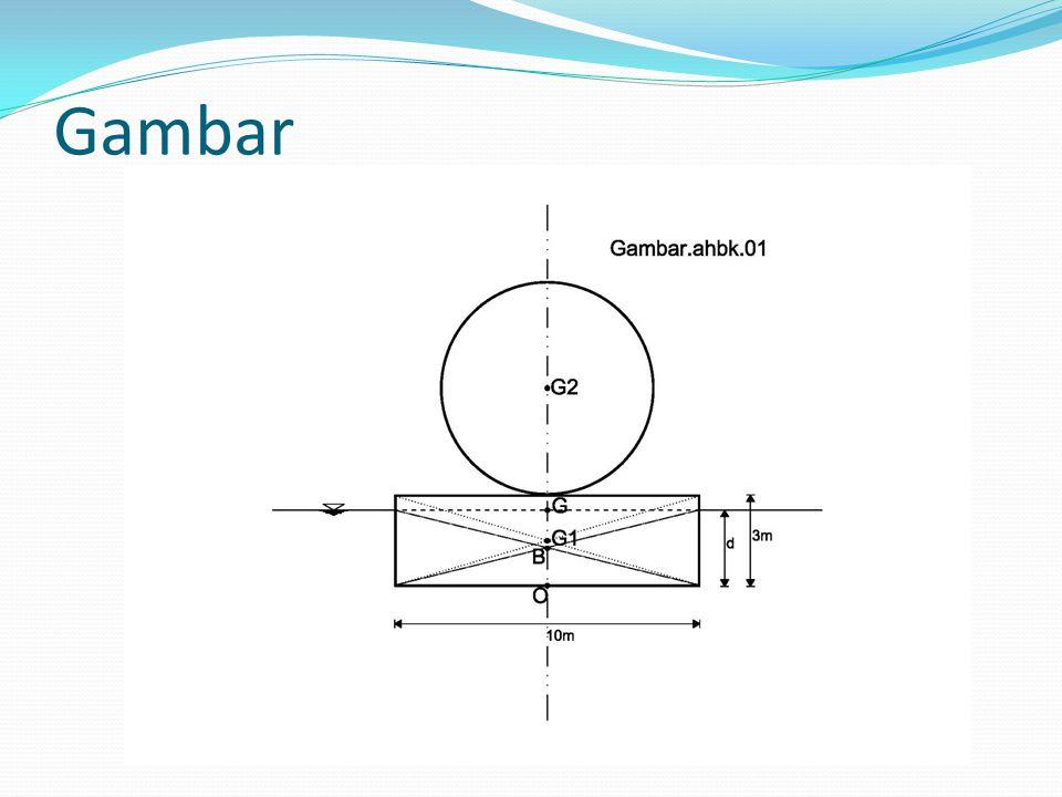 Penyelesaian Soal Berat ponton: W1 = 1000 kN Berat silinder: W2 = 600 kN Rapat relatif air laut: S = 1,02 Rapat massa air: ρa = 1000 kg/m 3 Rapat massa benda: ρb S = ρa/ρb ρb = S x ρa = 1,02 x 1000 = 1020 kg/m 3 Grafitasi bumi: g = 9,81 m/s 2