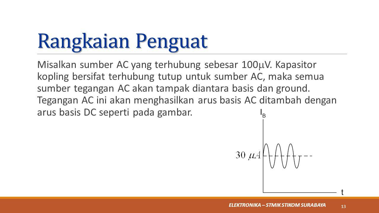 ELEKTRONIKA – STMIK STIKOM SURABAYA Rangkaian Penguat Misalkan sumber AC yang terhubung sebesar 100  V. Kapasitor kopling bersifat terhubung tutup un