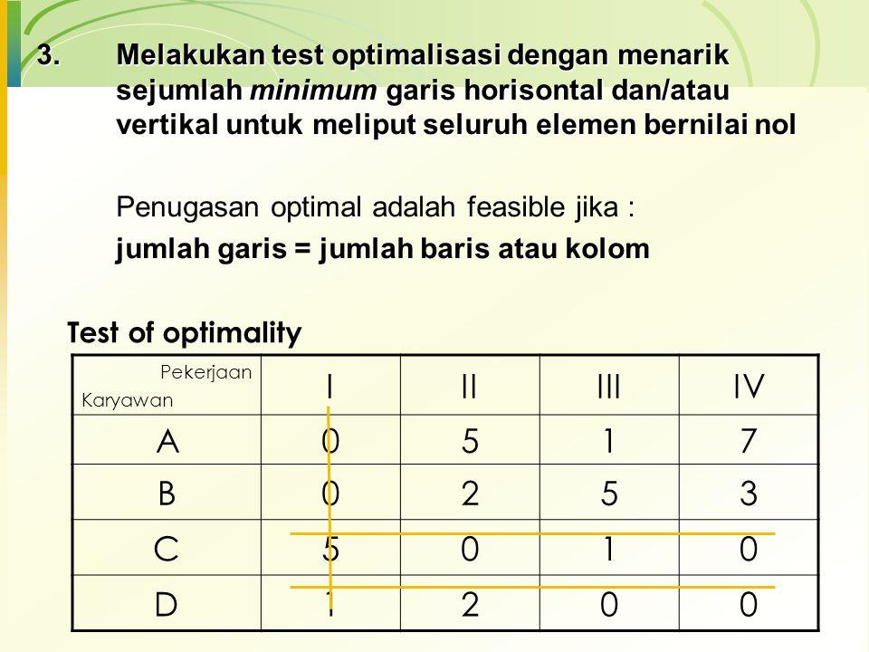 2. 2.Reduced-cost matrix terus dikurangi untuk mendapatkan total-opportunity-cost matrix. pilih elemen terkecil dari setiap kolom pada RCM yang tidak