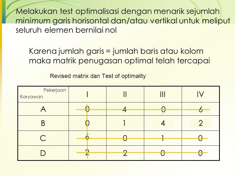 4. 4.Untuk merevisi total-opportunity matrix, pilih elemen terkecil yang belum terliput garis (1) untuk mengurangi seluruh elemen yang belum terliput
