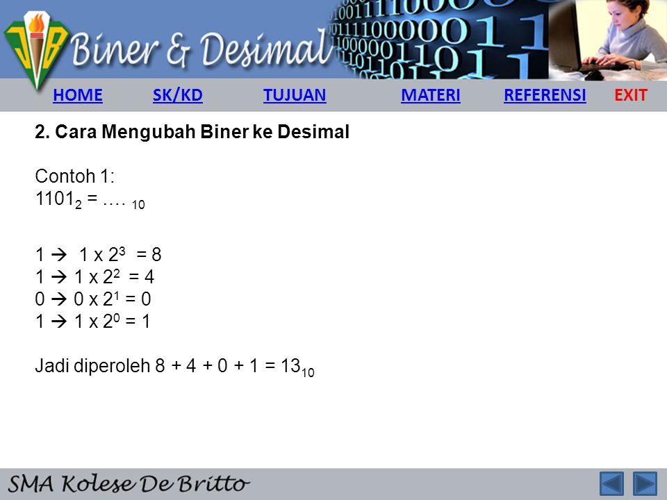 2. Cara Mengubah Biner ke Desimal Contoh 1: 1101 2 = ….