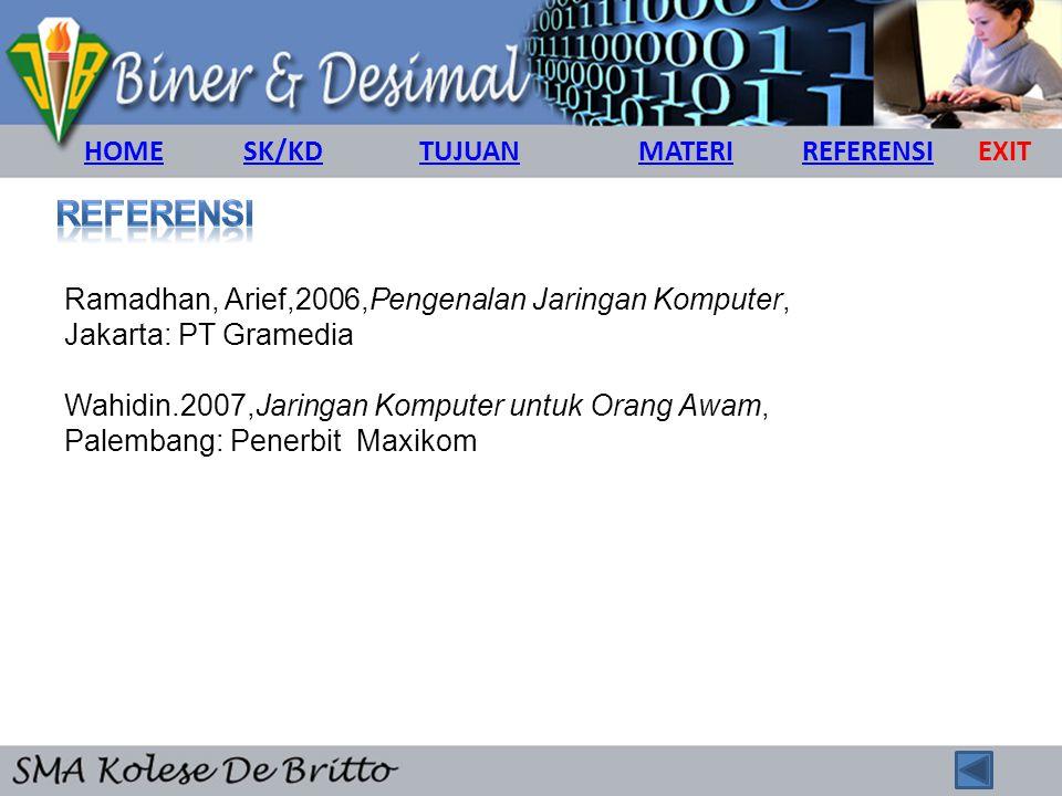 Ramadhan, Arief,2006,Pengenalan Jaringan Komputer, Jakarta: PT Gramedia Wahidin.2007,Jaringan Komputer untuk Orang Awam, Palembang: Penerbit Maxikom HOMESK/KDMATERIREFERENSITUJUANEXIT