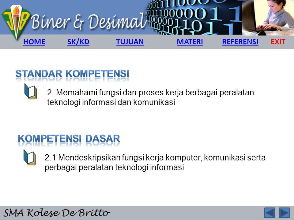 2. Memahami fungsi dan proses kerja berbagai peralatan teknologi informasi dan komunikasi 2.1 Mendeskripsikan fungsi kerja komputer, komunikasi serta