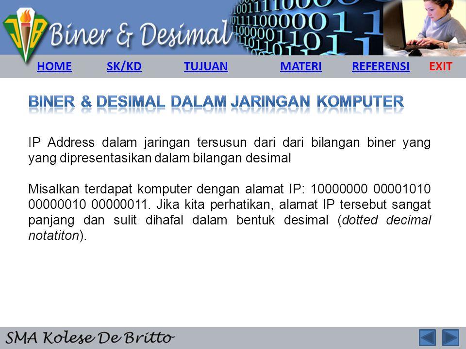IP Address dalam jaringan tersusun dari dari bilangan biner yang yang dipresentasikan dalam bilangan desimal Misalkan terdapat komputer dengan alamat IP: 10000000 00001010 00000010 00000011.