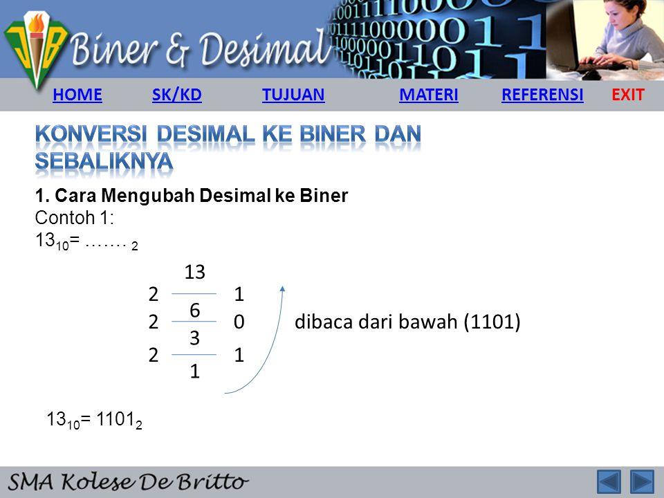 1. Cara Mengubah Desimal ke Biner Contoh 1: 13 10 = …….