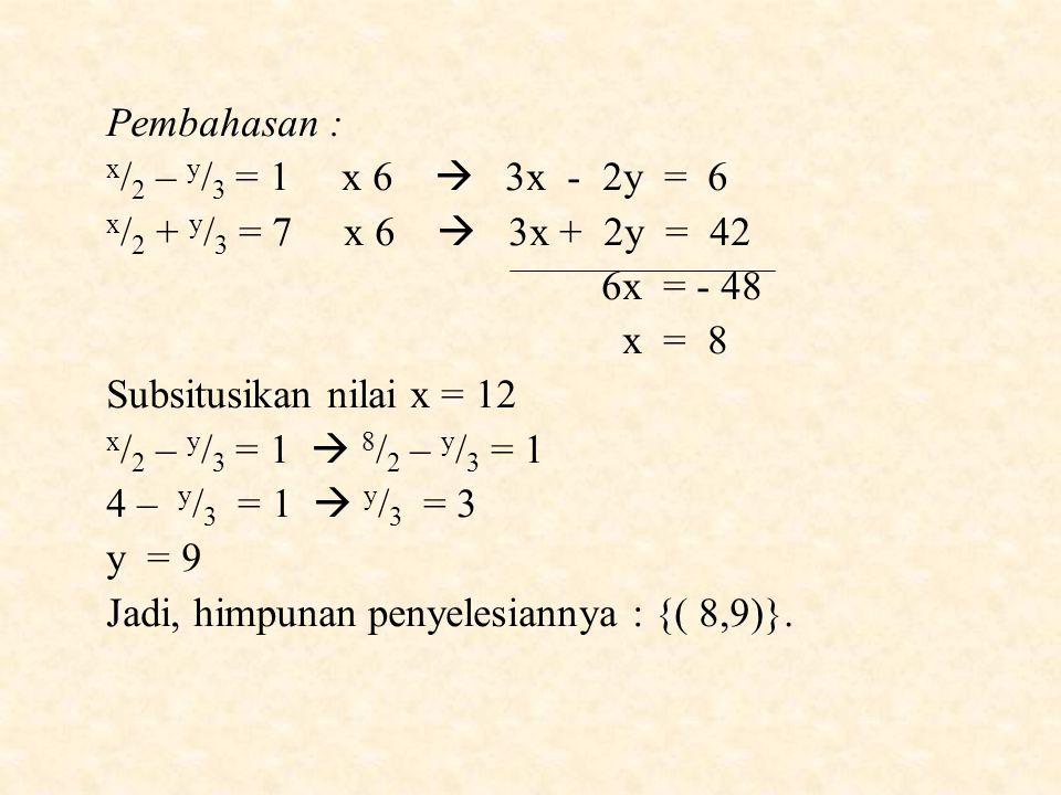 Pembahasan : x / 2 – y / 3 = 1 x 6  3x - 2y = 6 x / 2 + y / 3 = 7 x 6  3x + 2y = 42 6x = - 48 x = 8 Subsitusikan nilai x = 12 x / 2 – y / 3 = 1  8 / 2 – y / 3 = 1 4 – y / 3 = 1  y / 3 = 3 y = 9 Jadi, himpunan penyelesiannya : {( 8,9)}.