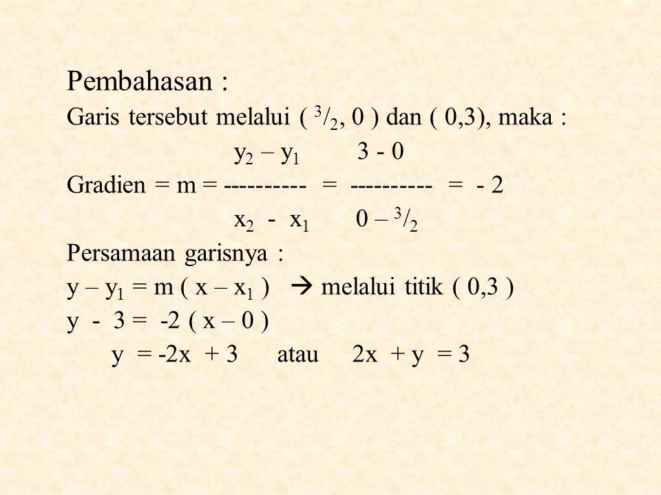 Pembahasan : Garis tersebut melalui ( 3 / 2, 0 ) dan ( 0,3), maka : y 2 – y 1 3 - 0 Gradien = m = ---------- = ---------- = - 2 x 2 - x 1 0 – 3 / 2 Persamaan garisnya : y – y 1 = m ( x – x 1 )  melalui titik ( 0,3 ) y - 3 = -2 ( x – 0 ) y = -2x + 3 atau 2x + y = 3
