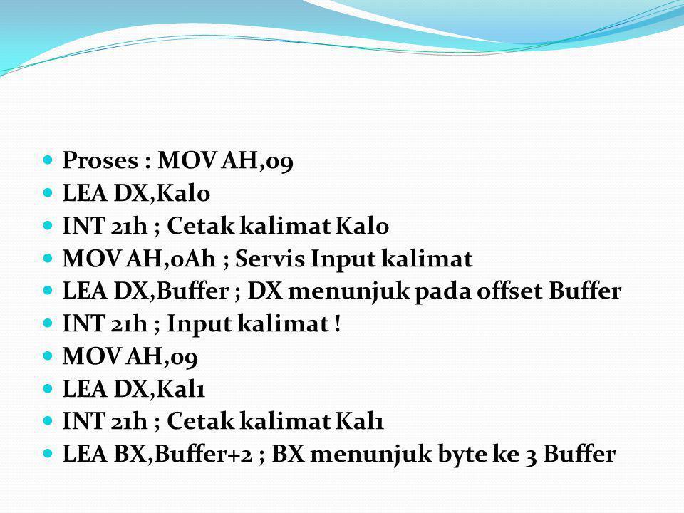 Proses : MOV AH,09 LEA DX,Kal0 INT 21h ; Cetak kalimat Kal0 MOV AH,0Ah ; Servis Input kalimat LEA DX,Buffer ; DX menunjuk pada offset Buffer INT 21h ;