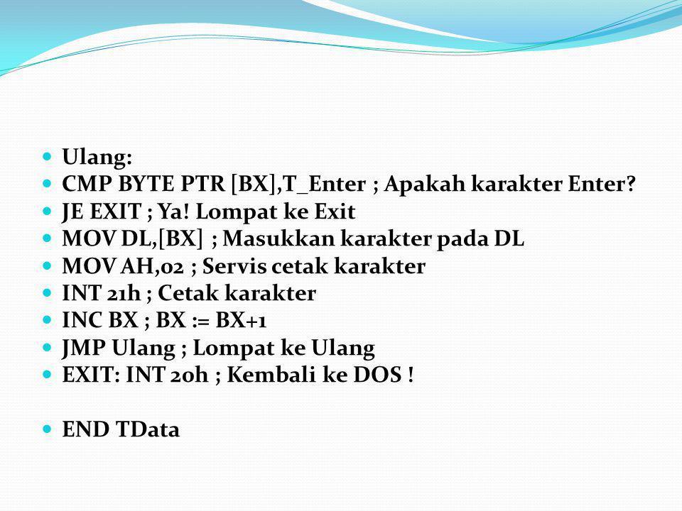 Ulang: CMP BYTE PTR [BX],T_Enter ; Apakah karakter Enter? JE EXIT ; Ya! Lompat ke Exit MOV DL,[BX] ; Masukkan karakter pada DL MOV AH,02 ; Servis ceta