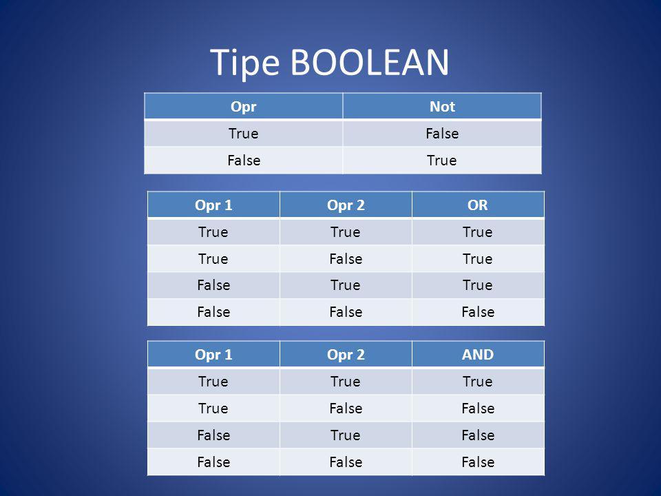 Tipe BOOLEAN OprNot TrueFalse True Opr 1Opr 2OR True FalseTrue FalseTrue False Opr 1Opr 2AND True False TrueFalse