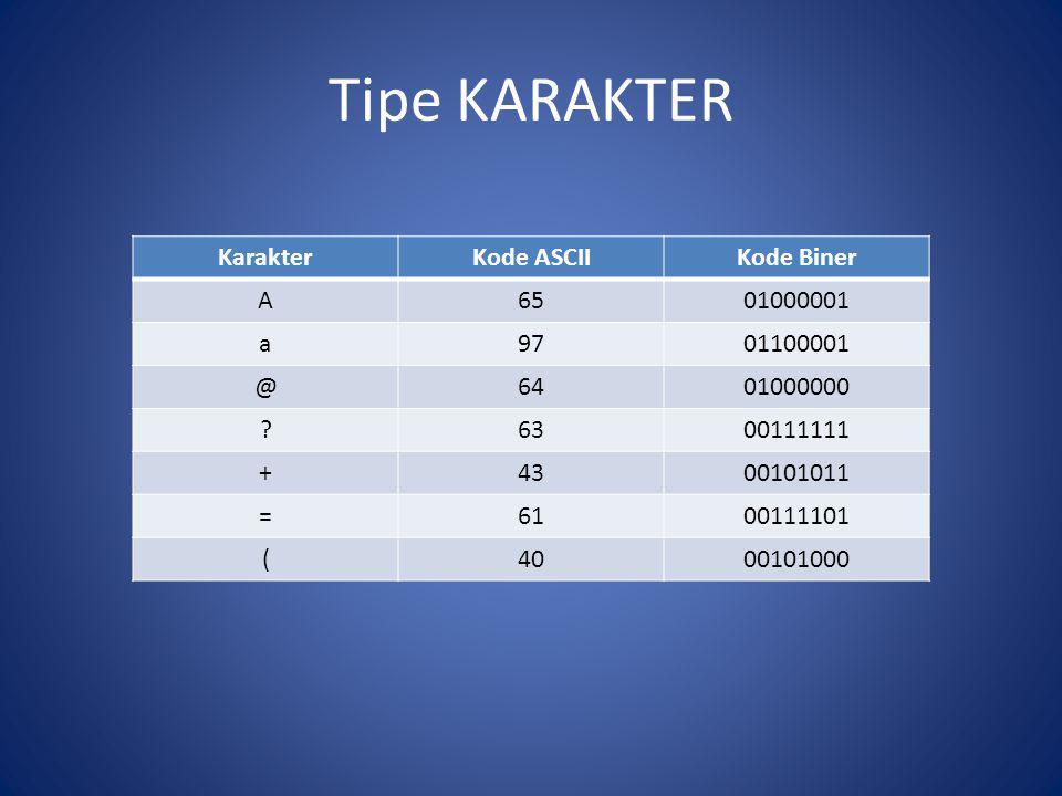 Tipe KARAKTER KarakterKode ASCIIKode Biner A6501000001 a9701100001 @6401000000 ?6300111111 +4300101011 =6100111101 (4000101000