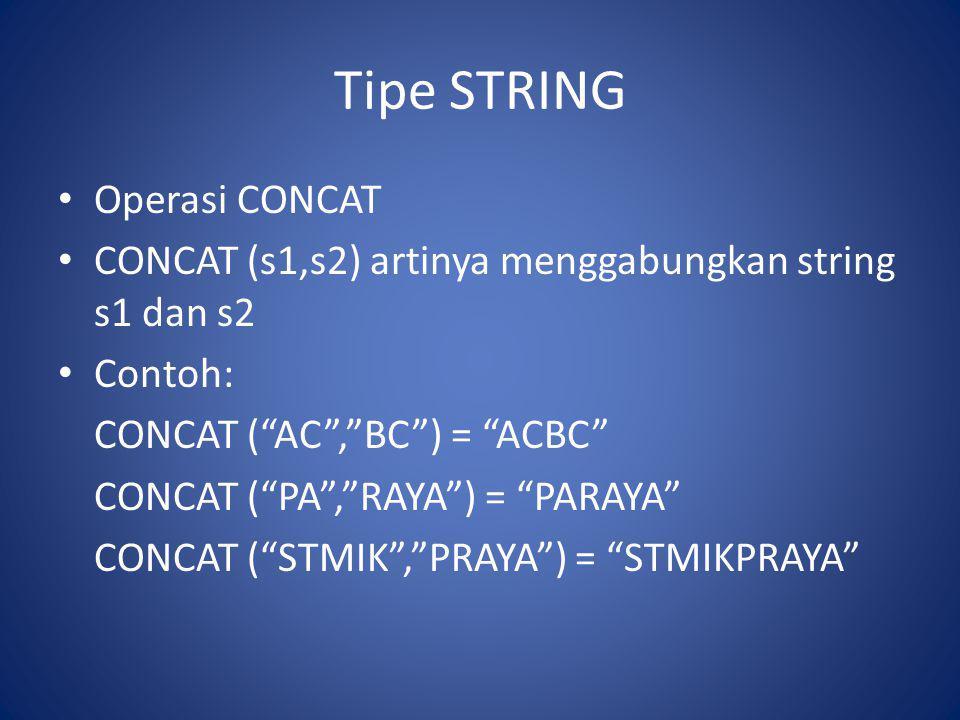 """Tipe STRING Operasi CONCAT CONCAT (s1,s2) artinya menggabungkan string s1 dan s2 Contoh: CONCAT (""""AC"""",""""BC"""") = """"ACBC"""" CONCAT (""""PA"""",""""RAYA"""") = """"PARAYA"""" C"""