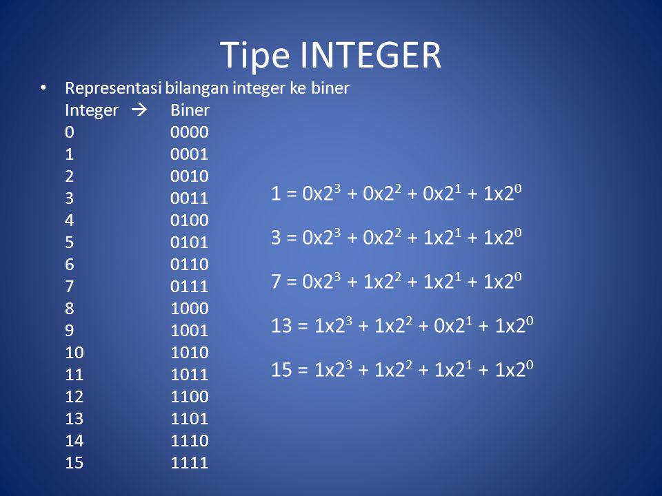 Tipe INTEGER Representasi bilangan integer ke biner Integer  Biner 00000 10001 20010 30011 40100 50101 60110 70111 81000 91001 101010 111011 121100 1